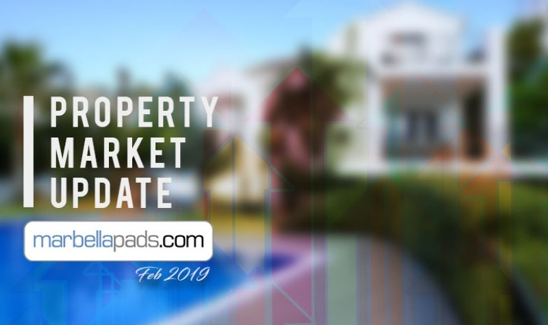 Marbella Property Market Update February 2019